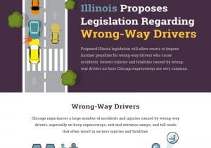 thumbnail_Illinois Legislation for Wrong-Way Drivers