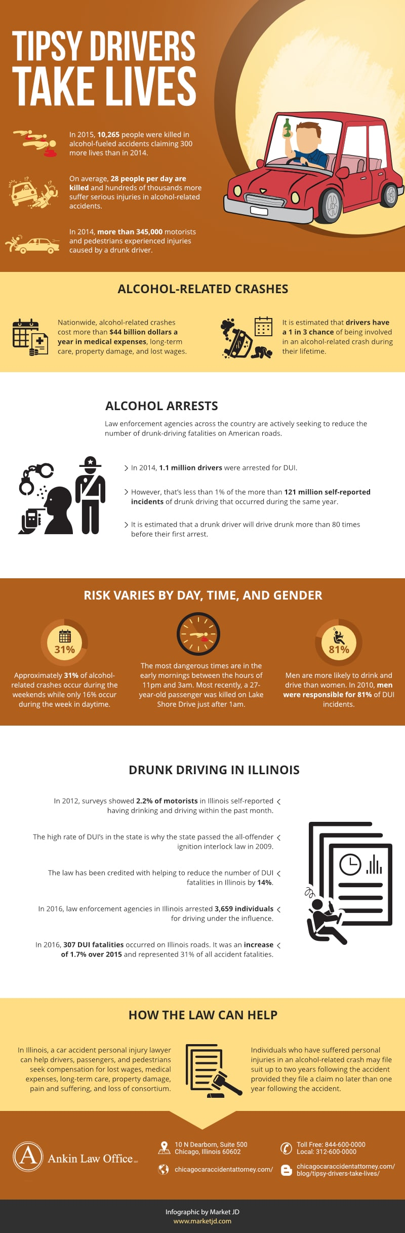 infographic_Tipsy Drivers Take Lives