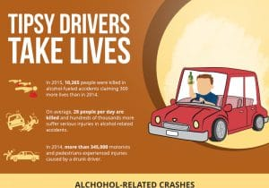 thumbnail_Tipsy Drivers Take Lives